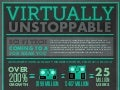 Infographic: Is Virtual Reality Technology the Future of Work?