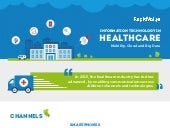 Information Technology in Healthcare - A Infographics by RapidValue Solutions