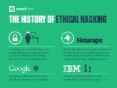 The History of Ethical Hacking and Penetration Testing