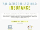 Navigating the Last Mile: Insurance