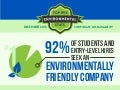 Intelex Top 5 Environmental Stats - Corporate Sustainability (Infographic)
