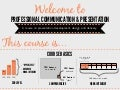 Welcome to Professional Communication and Presentation Online (Infographic)