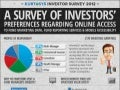 Investor Survey [INFOGRAPHIC]