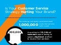 Is Your Customer Service Strategy Hurting Your Brand?