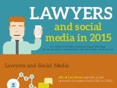 Lawyers And Social Media In 2015