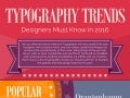Typography Trends Designers Must Know in 2016