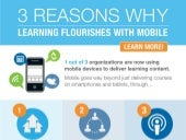 3 Reasons Why Learning Engagement Flourishes with Mobile Learning