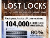Locks of Love Infographic