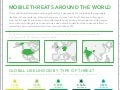 Mobile Threats Around the World: United States
