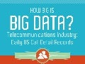 How Much Data is Stored in a Day from Americans' Calls?