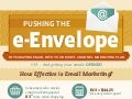 10 Easy Ways to Improve Your Email Open Rates | Email Marketing | Infographic