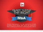 Ready to find the right MBA