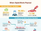 INFOGRAPHIC: Mercedes-Benz: Where d...