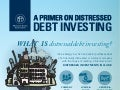 A Primer on Distressed Debt Investing Infographic