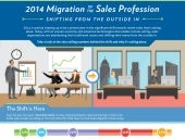 Migration of the Sales Profession