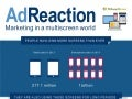 Millward Brown AdReaction Multiscreen 2014 Infographic