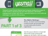 Email Strategies to Achieve Q4 Success in 2014