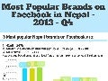 Most popular brands, people on facebook in nepal as of 2013 q4