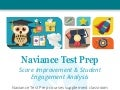 Naviance Test Prep [Infographic]