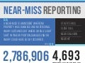 Near-Miss Reporting (Infographic)