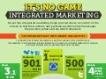 Integrated Marketing: It's No Game [Infographic]