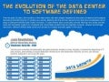 Evolution of the Data Centre by NetApp
