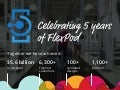 Celebrating 5 Years of FlexPod