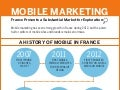 Mobile Marketing - France holds enormous potential