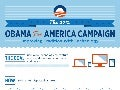Obama For America - Improving Tradition With Technology