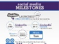 Edelman Digital Presents Social Media Milestones