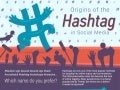 The Origin of the Hashtag in Social Media (Infographic)