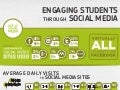 Undergraduate and Graduate Student Use of Social Media Infographic