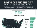 Paychecks and the City
