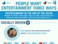 People Want Entertainment Three Ways