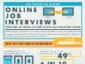 Online Job Interviews