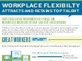 Flexible Work - Plantronics