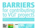 Barriers for Contributing to VGI projects