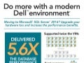 SQL Server 2016 database performance on the Dell PowerEdge R830 QLogic 16G Fibre Channel with StorFusion Technology with Dell Storage SC9000 all-flash array - Infographic