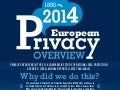 European Privacy Overview: from 1890 to 2014