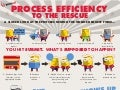 Process Efficiency to the Rescue [Infographic]