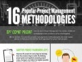 16 Popular Project Management Methodologies (Infographic)