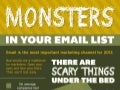 Monsters in Your Email List