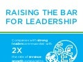 Raising the-bar-for-leadership-ceb-executive-guidance-2014-infographic
