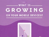 What's Growing On Your Mobile Device?
