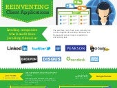 Reinventing client applications infographic