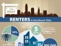 Renters in Northeast Ohio