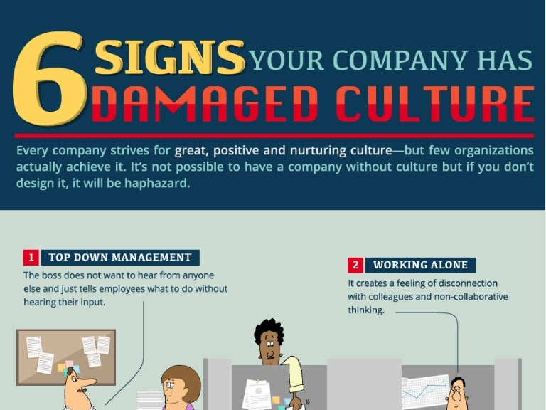 6 Signs your Company has Damaged Culture