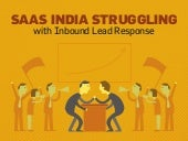 SaaS India Struggling with Inbound Lead Response