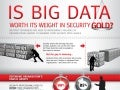 Is Big Data Worth Its Weight In Security Gold?
