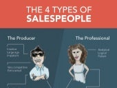 How to Make the Right Sales Hire